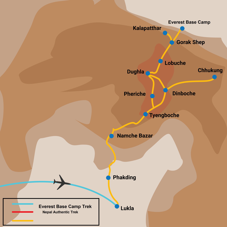 Camp de base de l' Everest